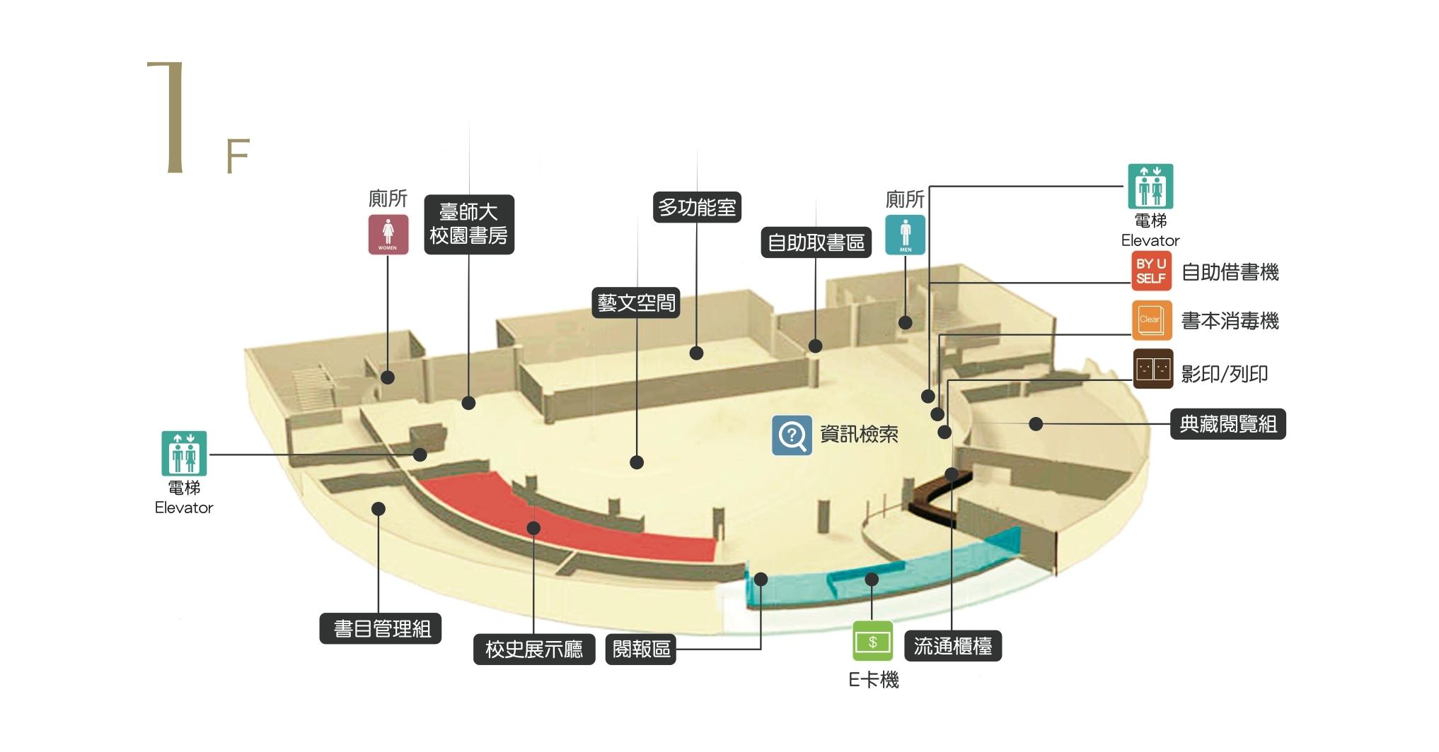 楼层配置 国立台湾师范大学图书馆